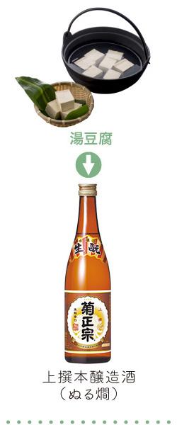 湯豆腐 → 上撰本醸造(ぬる燗)