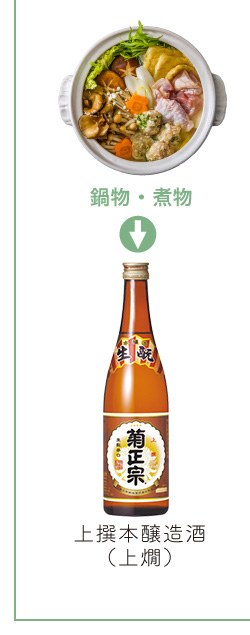 鍋物・煮物 → 上撰本醸造(上燗)