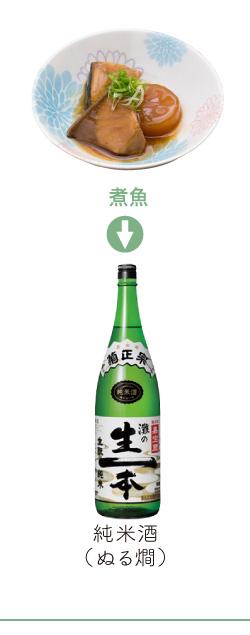 煮魚 → 純米酒(ぬる燗)