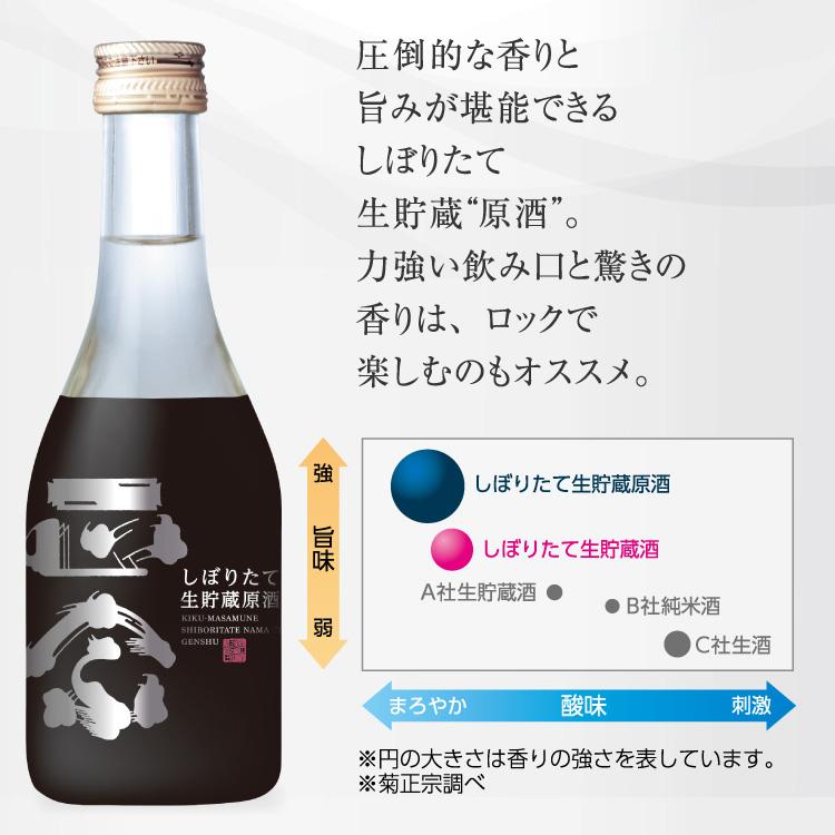 圧倒的な香りと旨味が堪能できるしぼりたて生貯蔵原酒。