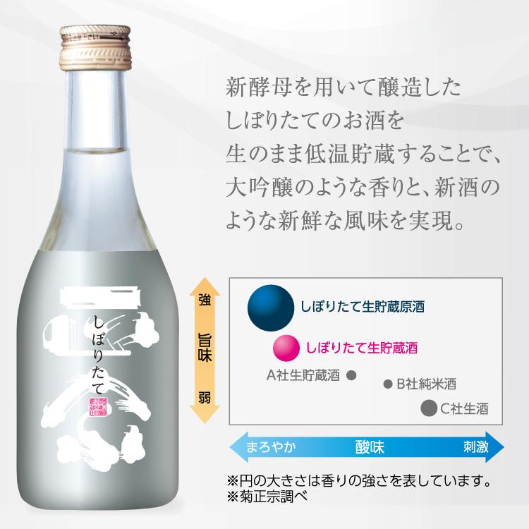 大吟醸のような香りと、新酒のような新鮮な風味を実現。
