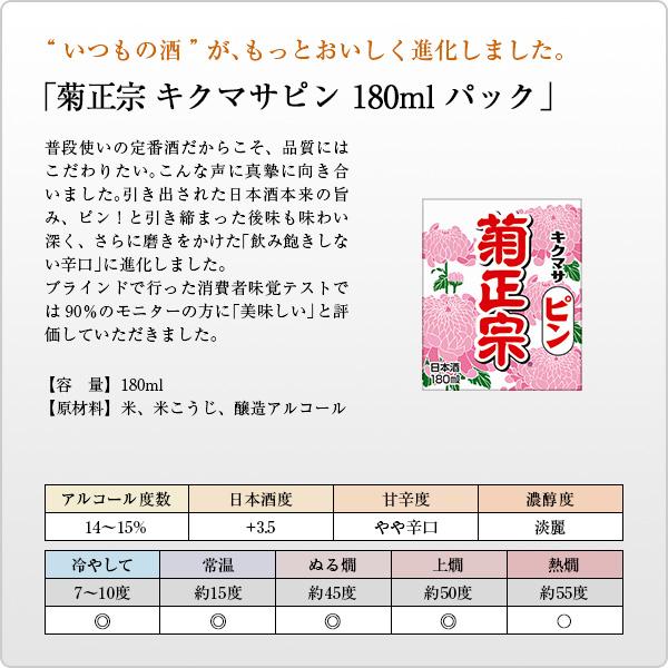 「菊正宗 キクマサピンパック 180ml」