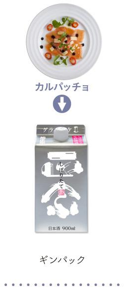 カルパッチョ → ギンパック