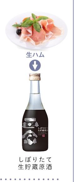 生ハム → しぼりたて生貯蔵原酒