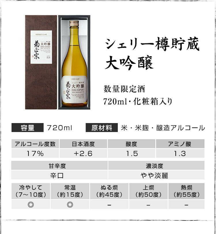「菊正宗 シェリー樽貯蔵 大吟醸 720ml」スペック